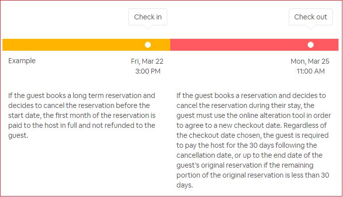 tim hieu chinh sach huy phong va cach thuc huy phong airbnb 6 - Chính sách và Cách thức Hủy phòng trên Airbnb
