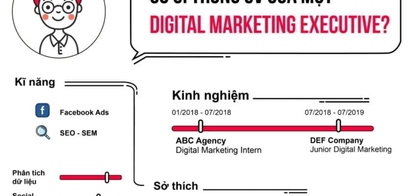 Cv Digital Marketing